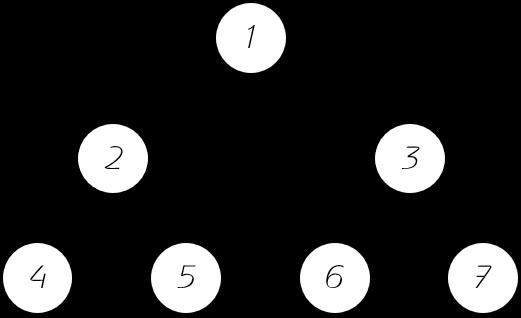 树的基本结构