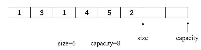 自定义数组